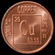 Copper & Base Metals trading Tips.