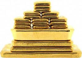 Biggest Support System for Gold Prices