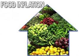 Food Prices may be catalyst for 2013 Revolutions