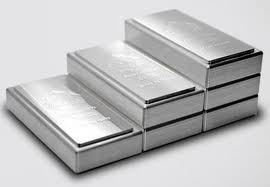 Future Silver Price - Review of Economic & Behavioral Principles