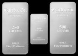 China Platinum Imports Rise – Bullish Platinum & Palladium Fundamentals