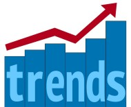 Trend + Facts + Rules = Successful Results