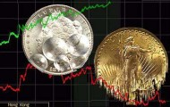 Silver – The Precious Metals Bellweather? Possibly - What Do The Charts Say?