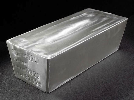 A Technical Perspective On Silver