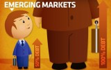 Emerging Markets, Interest Rates and Tapering