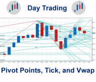 Day Trading With Pivot Points, Tick and Vwap - Commodity Trade Mantra