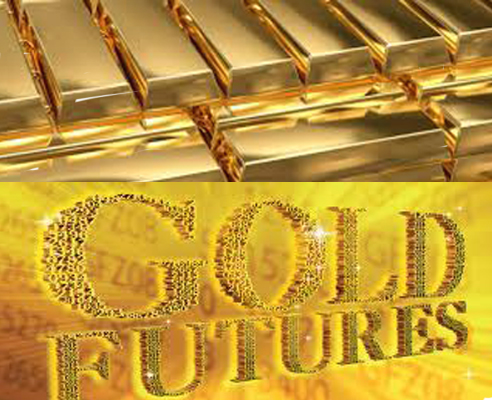 Gold options trading explained