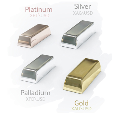 Will Platinum, Palladium and Silver outperform Gold this year? - Commodity  Trade Mantra