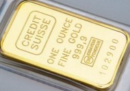 Gold Forward Offered Rate (GOFO) Turned Negative AGAIN: The Consequences