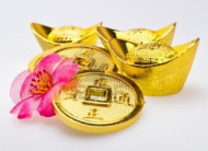 The Role of China in the Global Gold Market