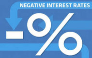 Negative Interest Rate Policy Arrives In Europe