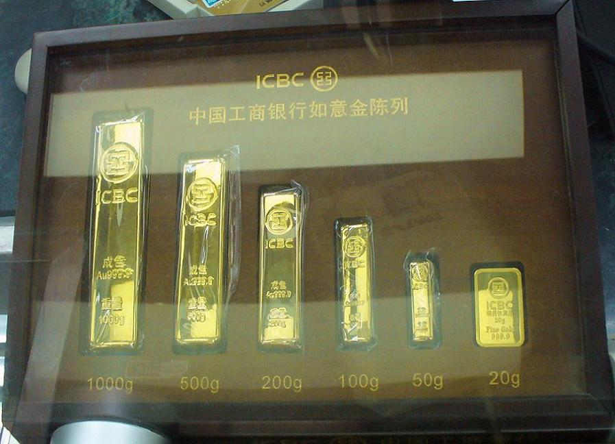Could $80 Billion In False Chinese Gold Loans Have Suppressed Gold Price?