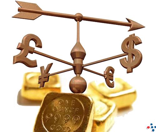 Forex major currencies