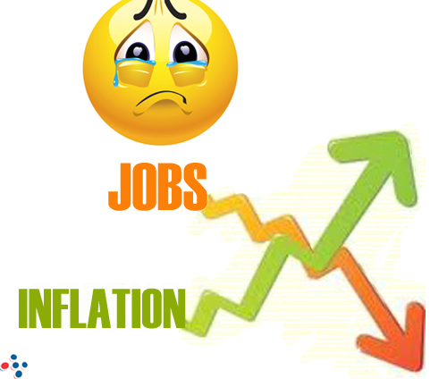 Sum of Unemployment and Inflation: The New Misery Index
