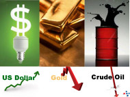 Why a Strong Dollar is the Mortal Enemy of Gold and Oil