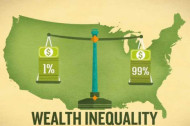 Wealth Inequality Is Not A Problem, It's A Symptom