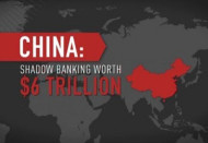 China's Shadow Banking Grinds To A Halt As Bad Debt Surges Most In A Decade