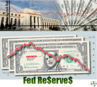 As QE3 Ends, Fed Reserves Have Biggest Drop Since Start Of QE