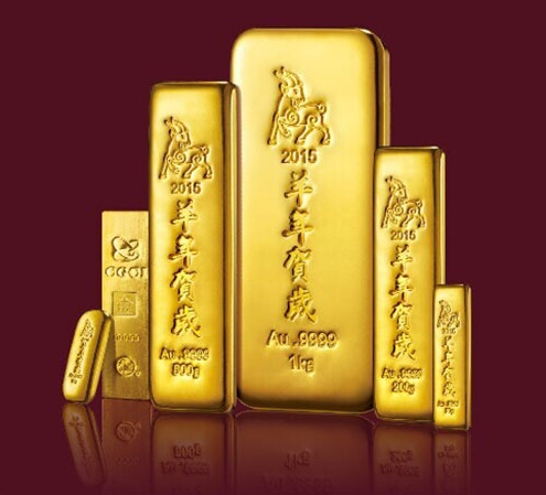 China is Effectively Consuming all of the World's New Mined Gold Supply