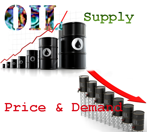 Low Cost Futures Trading