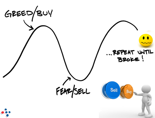 The Great Investing Struggle - Are You Buying High and Selling Low?