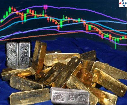 Gold And Silver – Quarterly, Monthly Charts & Analysis