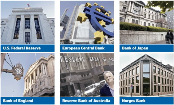 "Dependence On Central Banks Is ""Unrealistic And Dangerous"", BIS Warns"