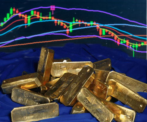 Gold - Technical Picture Looks Increasingly Supportive Of A Sustainable Bull Market