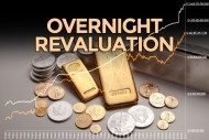 Gold Revaluation Could Transform Your Financial Status – Overnight
