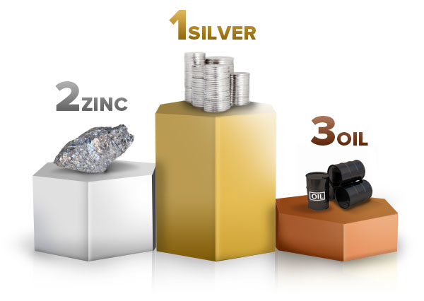 Silver Takes the Gold Prize: Commodities Half Yearly Report 2016