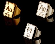 Prices of Gold, Platinum, and Silver Communicate Valuable Insights