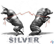 The Silver Futures Market War Continues Unabated - Be Cautious