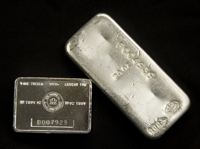 Will The Price of Silver Take a Breather Before Another Rally Kicks Off?