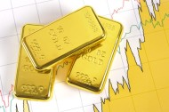 Paper Gold Price is not the Real Price of Gold