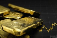 Smart Money to soon Buy Gold out of a Combination of Greed & Fear