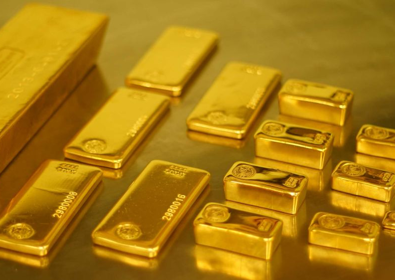 Gold Prepares Ground for a Prolonged Period of Upside Movements